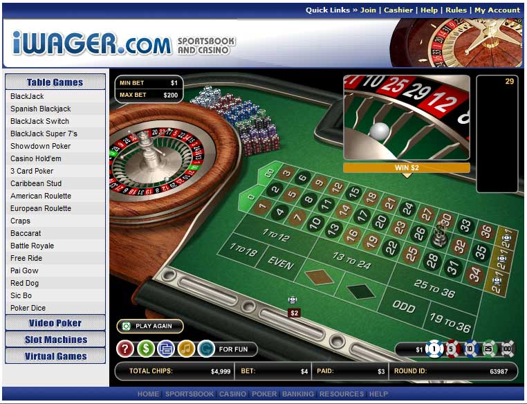 iWager Roulette